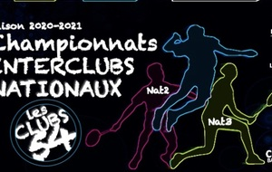 J1 : Interclubs NATIONAUX 2020-2021 Clubs54